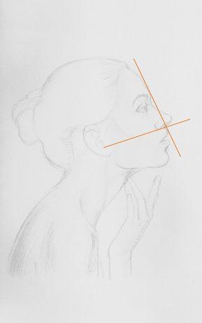 L'astuce toute bête pour dessiner un visage de profil