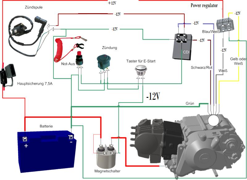 110 Wiring Diagram For Mini Bikes in 2020 Mini bike, Pit