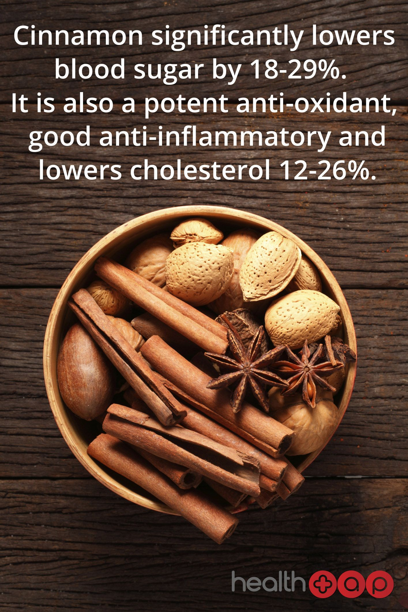 Virtual Healthcare (With images) Cholesterol lowering
