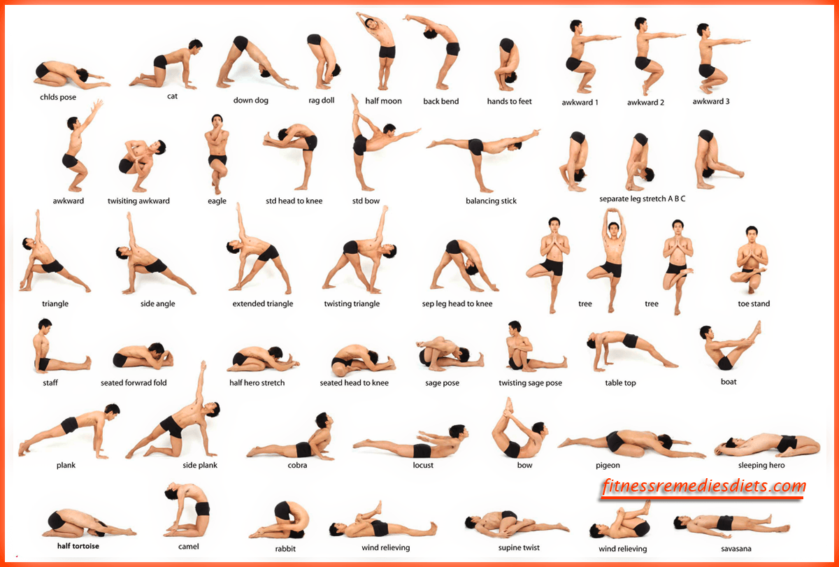 Yoga Videos For Beginners. Yoga For Fat People. Yoga Poses For ...