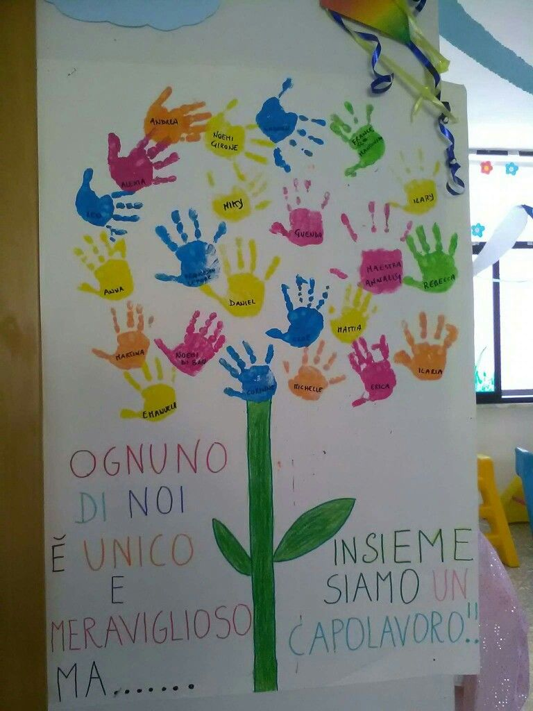 Cartellone iniziale cartellone iniziale scuola materna for Idee per cartelloni scuola infanzia