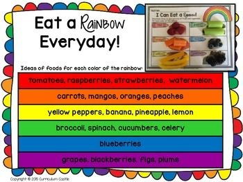 Healthy Eating Nutrition I Can Eat A Rainbow Freebie Eat