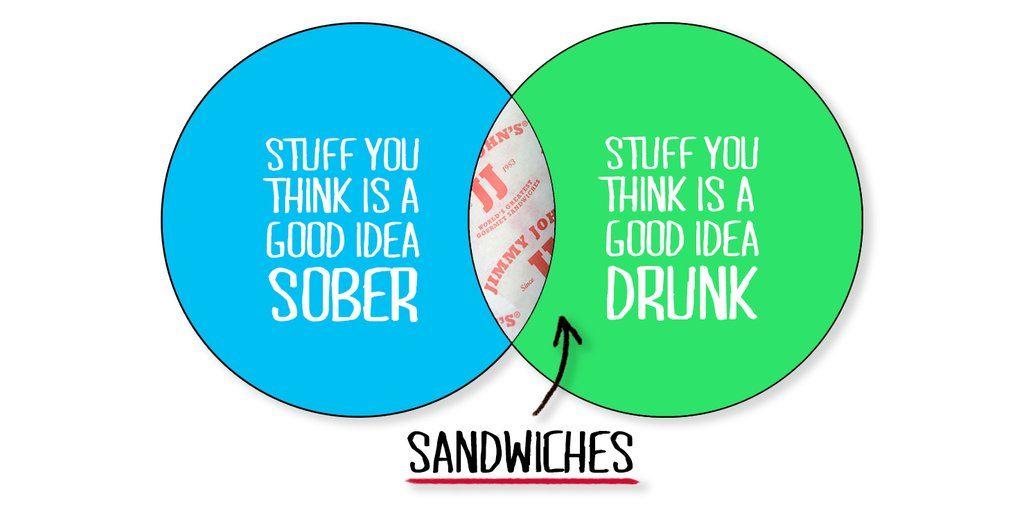 Food is always a great idea greatful jokes funny