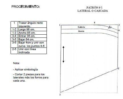 Patrones de cenefas para cortinas - Imagui | CORTINAS Y CENEFAS ...