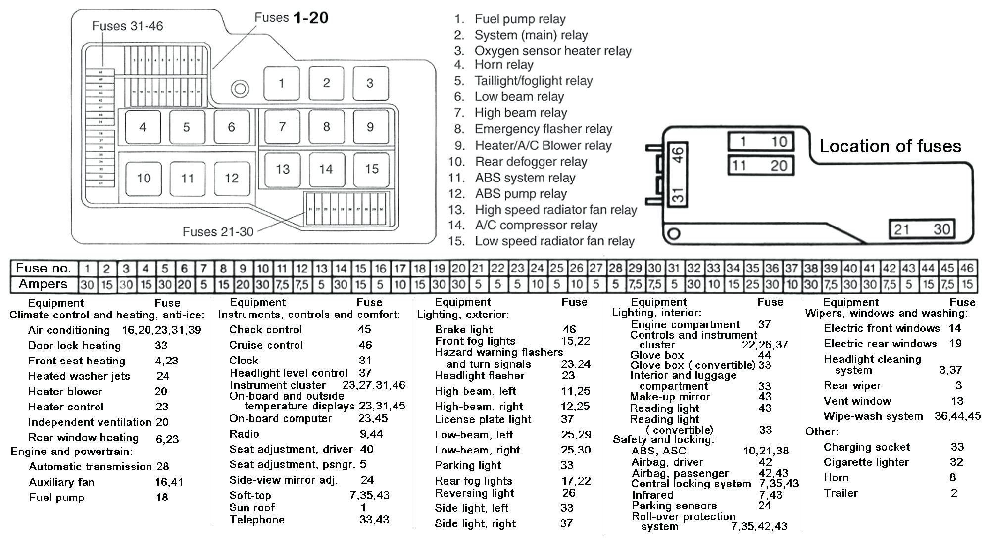 Bmw E46 Mirror Wiring Diagram  Diagram  Diagramtemplate  Diagramsample