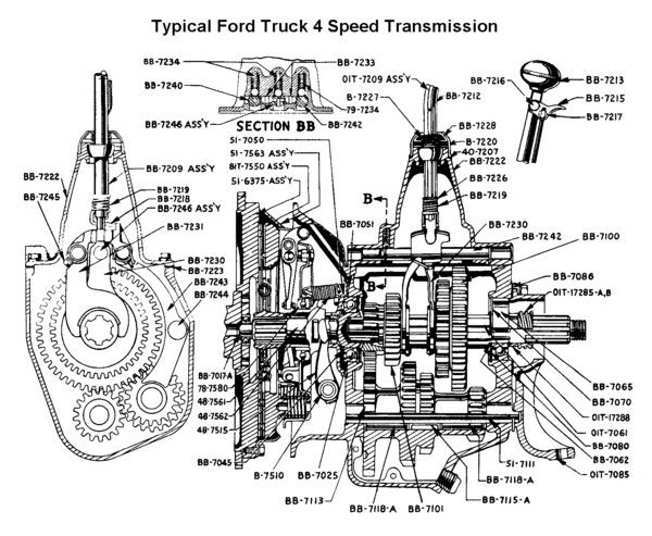 Engine And Transmission Diagram
