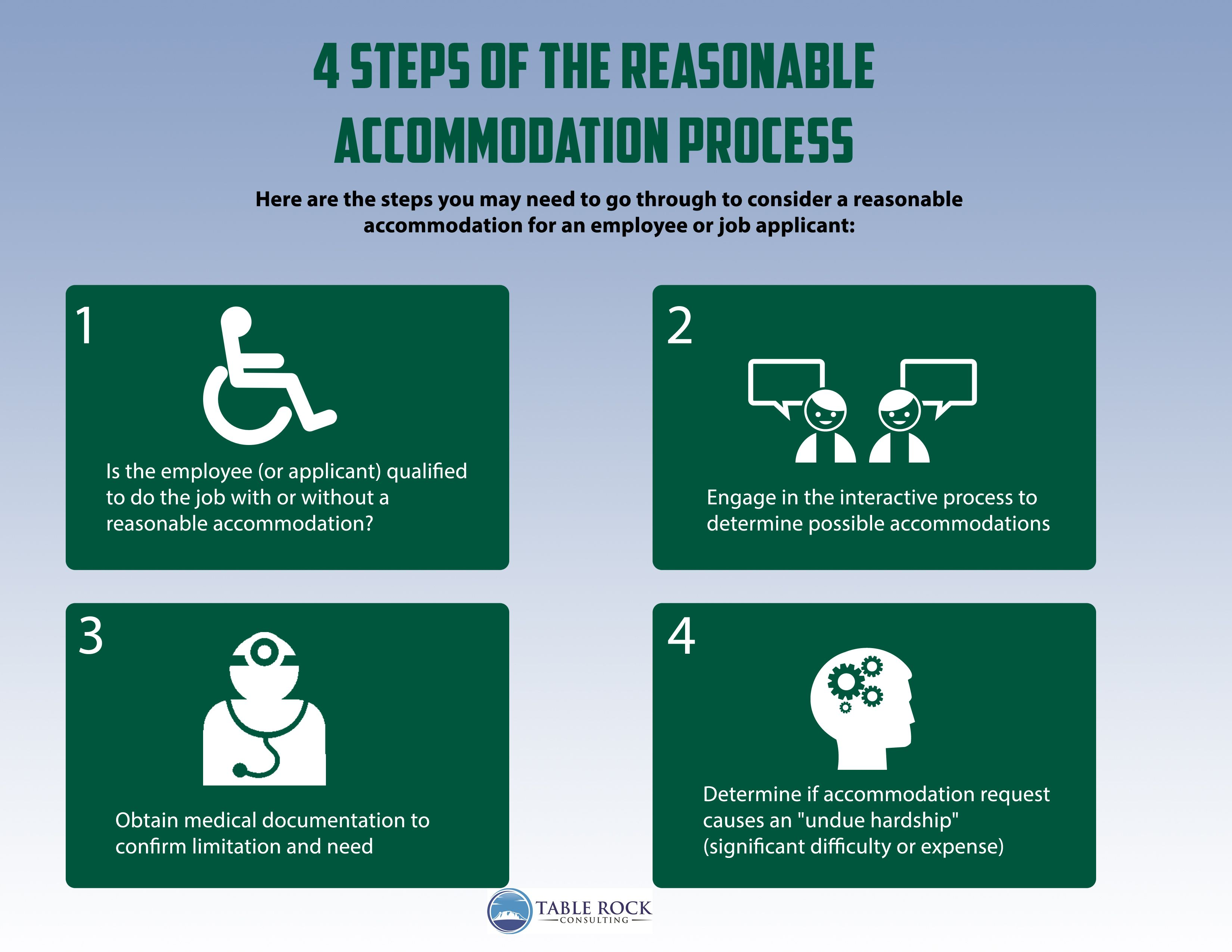 what is reasonable accommodation under ada essay Enforcement guidance reasonable accommodation and undue hardship under the americans with disabilities act ferguson, liz (2007-02-03) a one-year chronology of the province's 'reasonable accommodation' controversy the gazette.