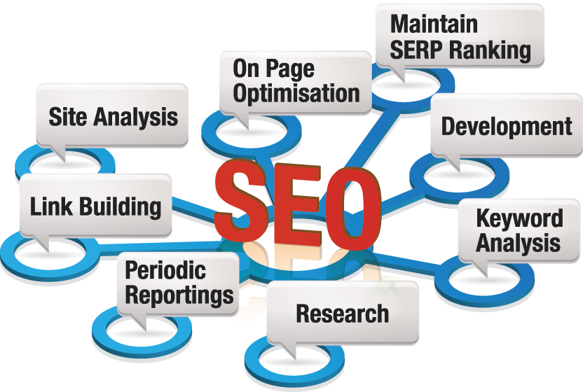 Image result for Search Engine Optimization Services Providers