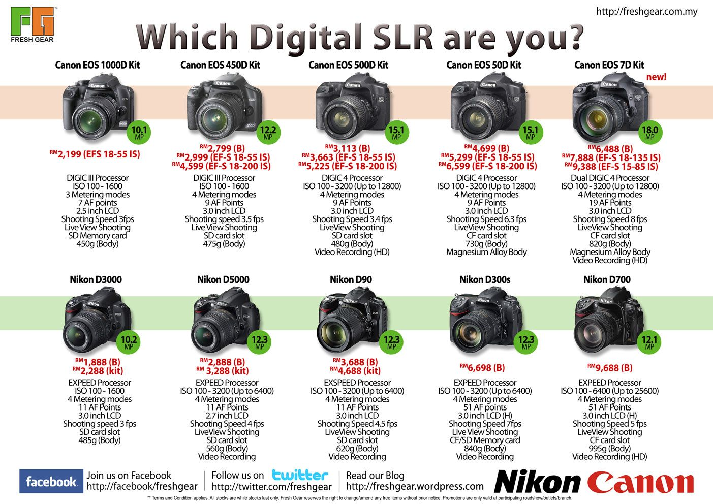 Camera Nikon Dslr Camera Models With Price 1000 images about best canon cameras on pinterest telephoto zoom lens digital and cameras