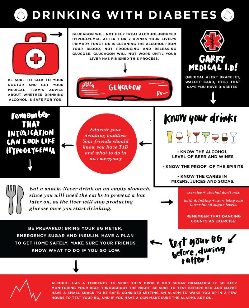 Pin By Vanessa Eberhart On T1d Life Alcohol Diabetes Diabetes Cleaning Alcohol