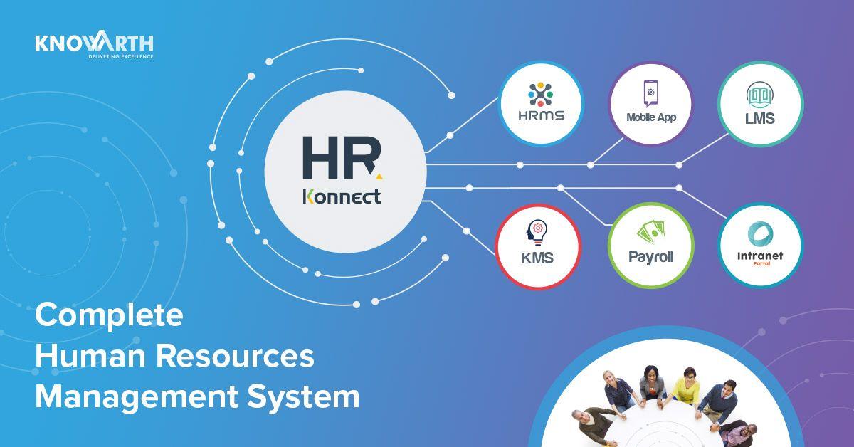 Hr Konnect Complete Human Resources Management System Human Resource Management System Human Resource Management Human Resources
