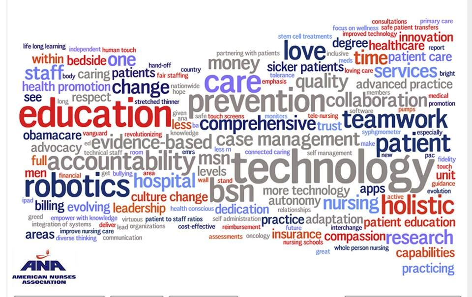 A word cloud from the American Nurses Association