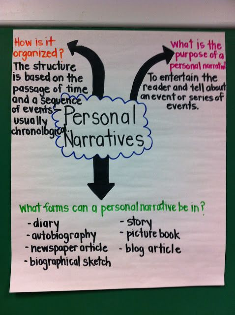6th Grade Personal Narrative
