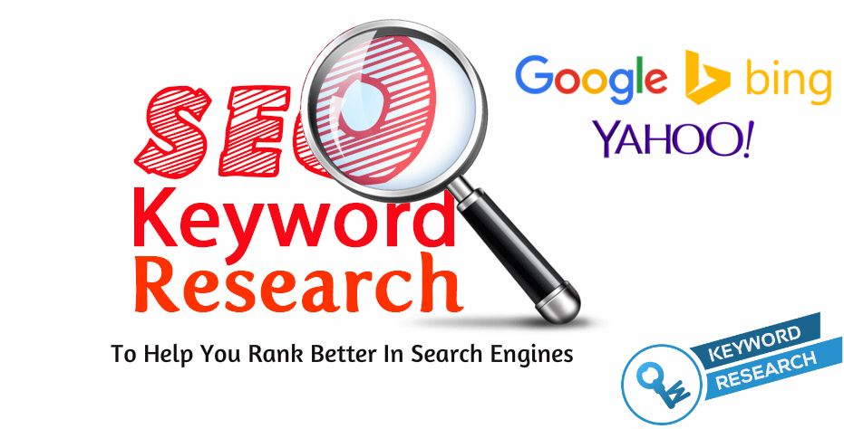 Following The Best Practices In Seo Involves Many Things But Keyword Research Stands Out As The Most Important Exercise Keyword Search Engine Seo Keywords Seo