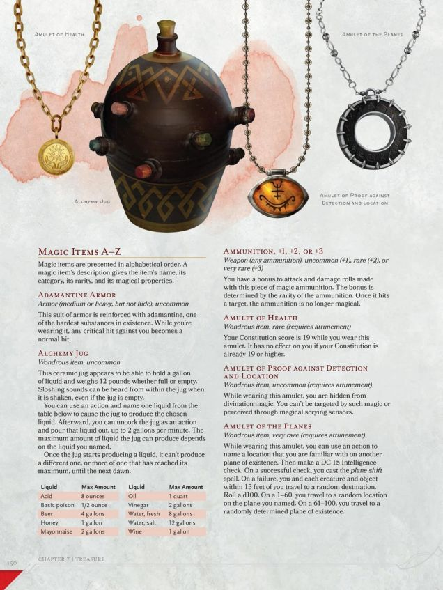 dungeon master's guide 5e pdf free