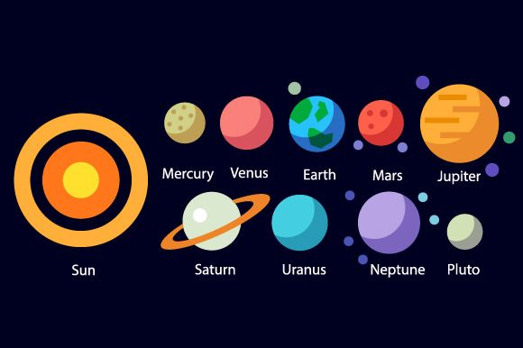 Space. Solar system and planets