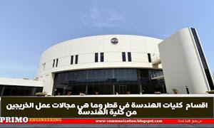 اقسام كليات الهندسة فى قطر وما هي مجالات عمل الخريجين من كلية الهندسة بريمو هندسة Engineering Colleges Sydney Opera House Engineering