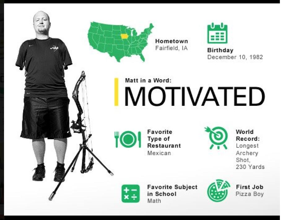 Athlete Profile Template
