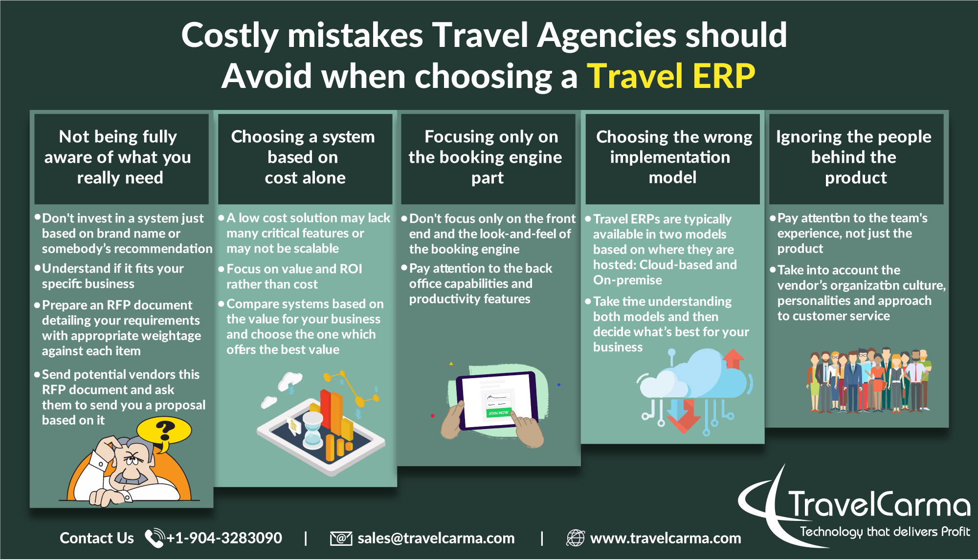 Costly Mistakes Travel Agencies Should Avoid When Choosing A Travel Erp Travel Technology Travel Agency Technology Solutions