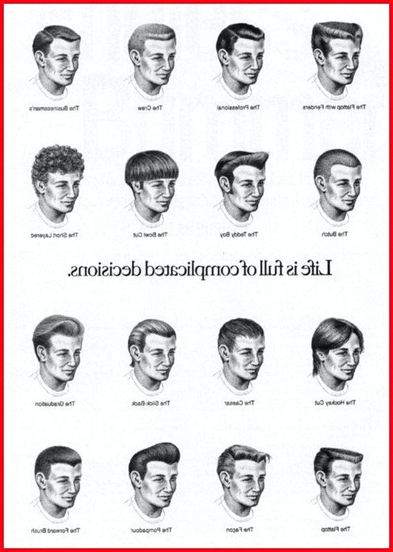 Hairstyles For Men Names In 2020 Men Hairstyle Names Haircut Names For Men Hairstyle Names