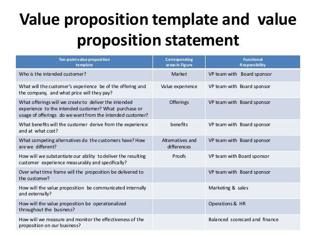 Developing and implementing value proposition marketing for Values statement template