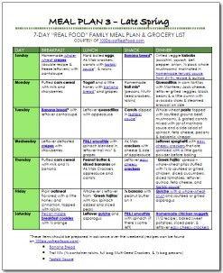 Kostenloser Banting-Diät-Speiseplan