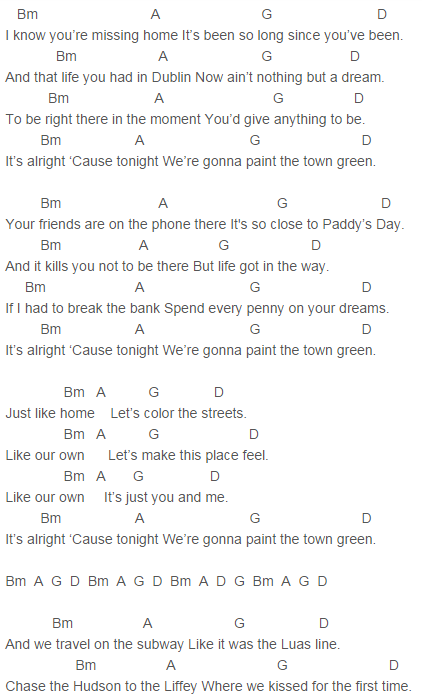 The Script Paint The Town Green Chords Songs To Learn