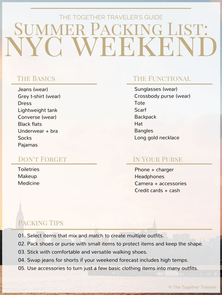 Itinerary And Packing List For Summer Weekend In Nyc Weekend In Nyc New York Travel New York Vacation