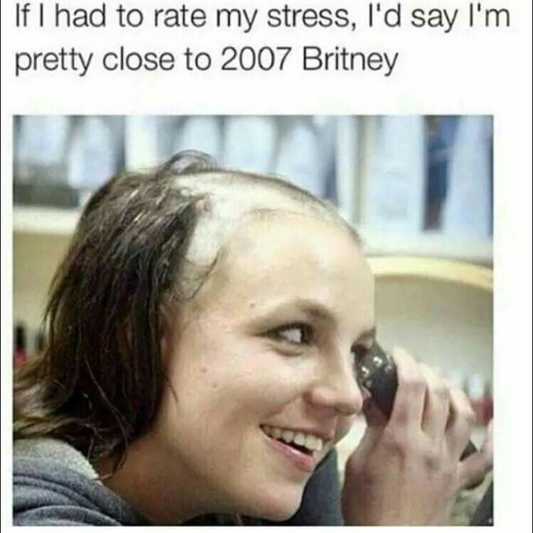 If I had to rate my stress... Stress funny, Stress humor