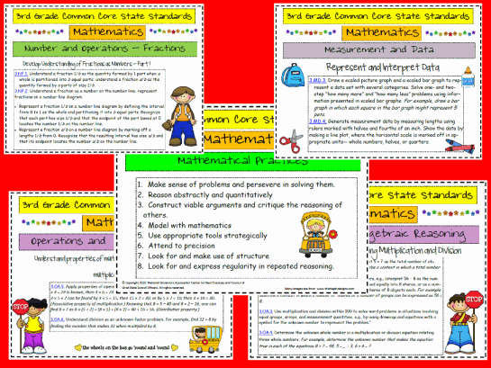 1000+ images about 3rd Grade Math on Pinterest | 3rd grade math ...