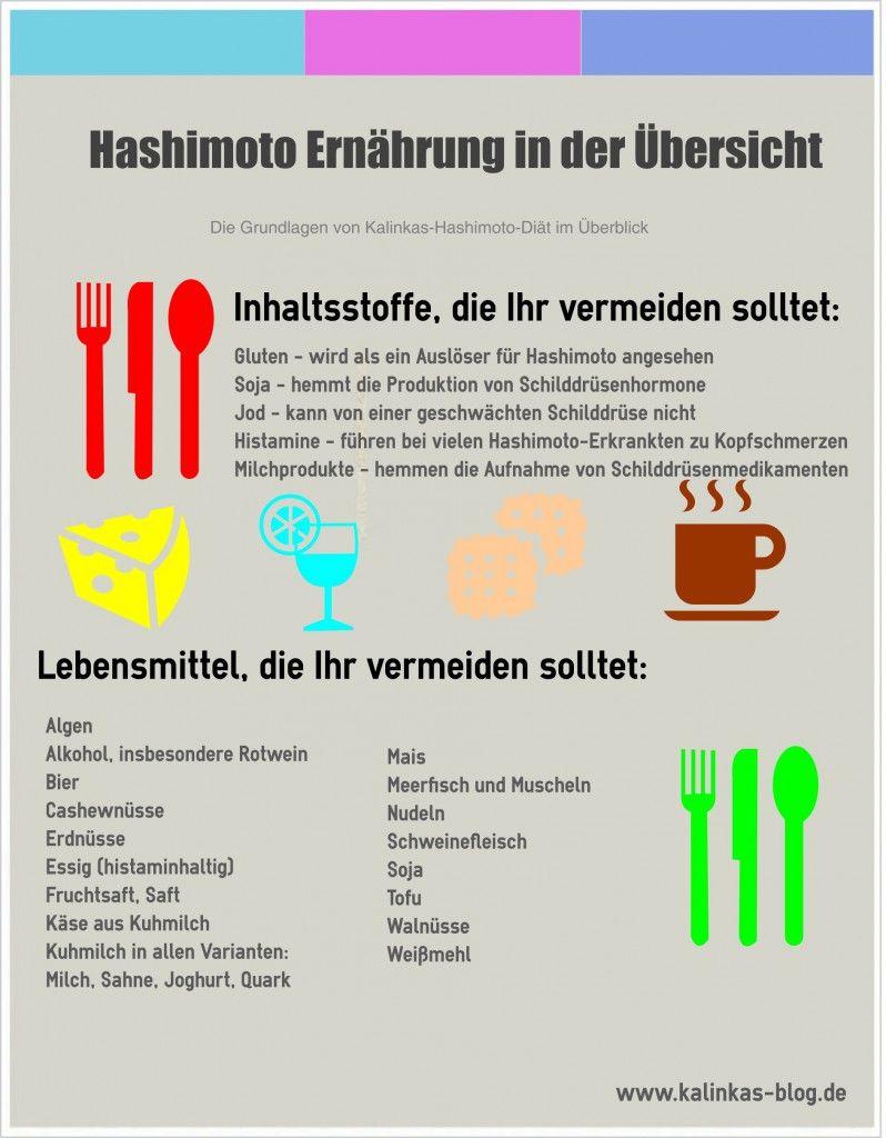 erlaubte und verbotene lebensmittel bei hashimoto