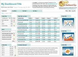 Afbeeldingsresultaat Voor Excel Dashboard Templates Free Download