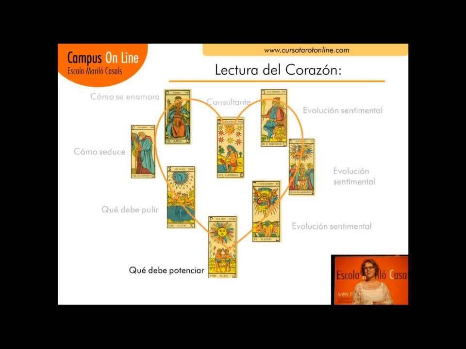 Aprender tarot. Lectura Tarot del Corazon Online
