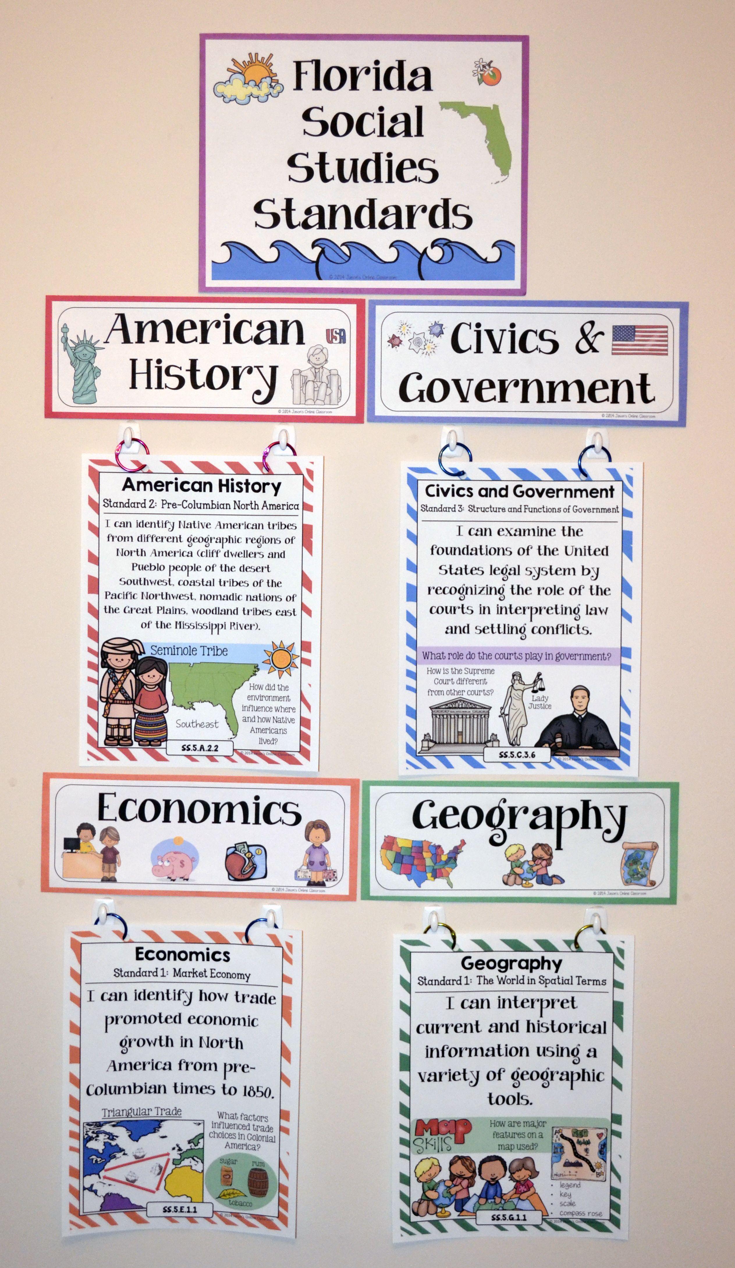 hight resolution of Florida Social Studies Standards - 5th Grade   Social studies