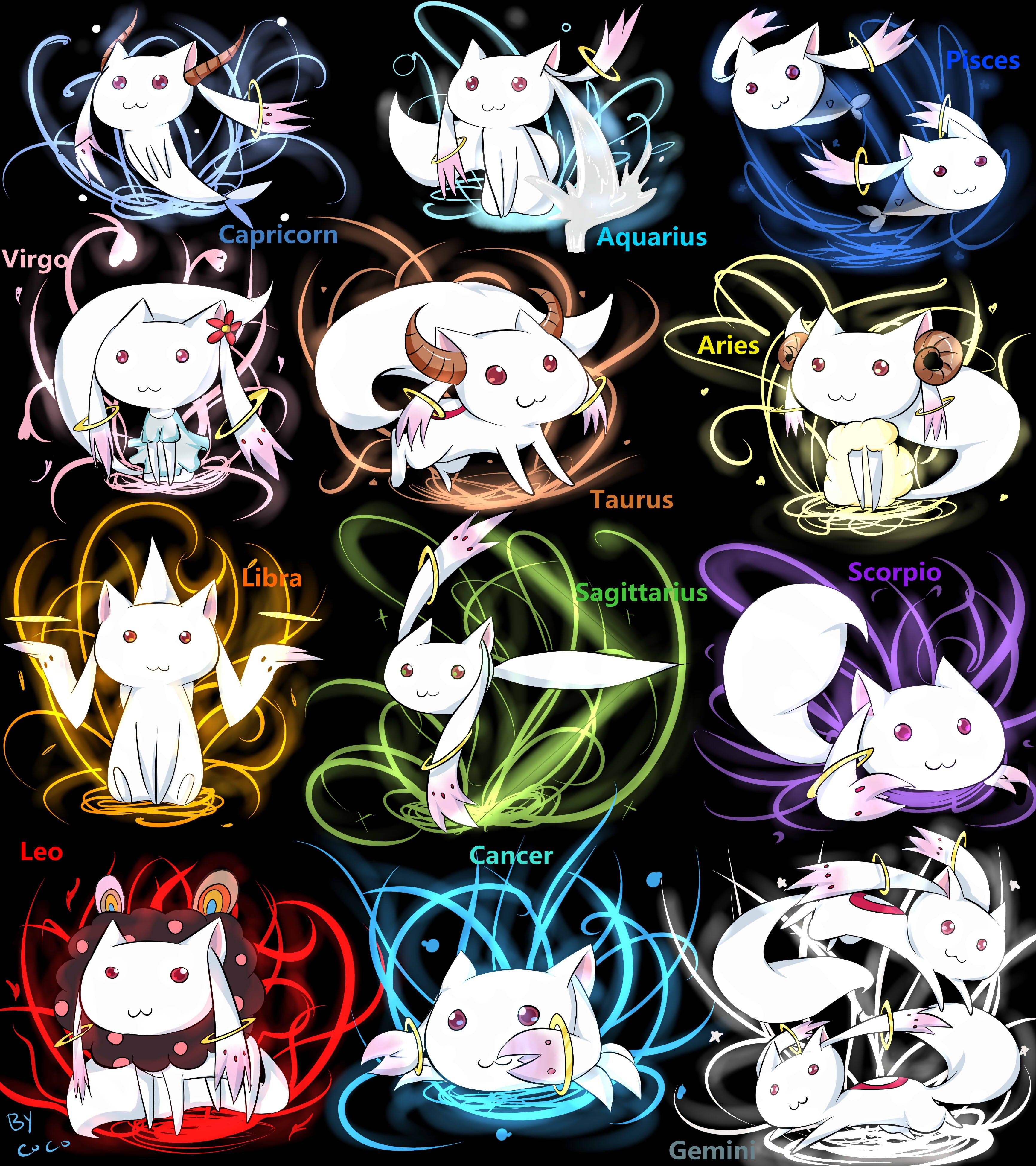 Pinterest Zodiac1 to 4 pic(s)☆ Pinterest Scorpio
