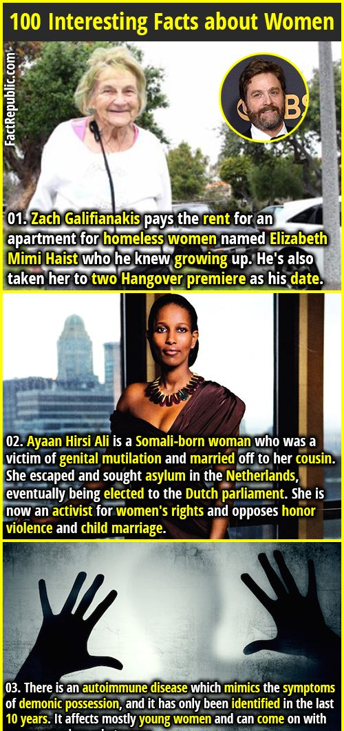 Zach galifianakis pays the rent for an apartment homeless women named elizabeth mimi also interesting facts about things pinterest rh