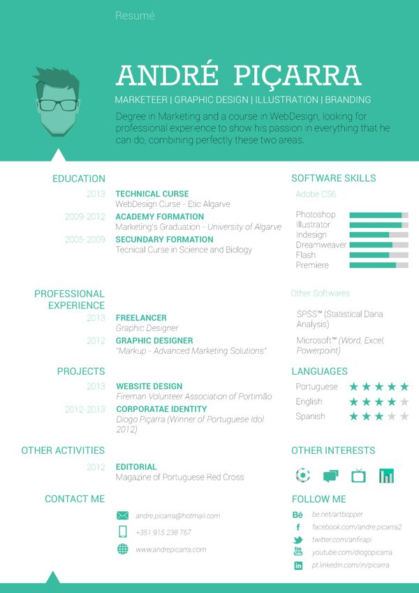 40 creative cv resume designs inspiration 2014 portfolio design