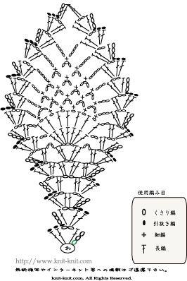 Crochet pineapple doily diagrams crochet pinwheel doily square pdf crochet pineapple doily diagrams crochet pinwheel doily square pdf pattern tablecloths mail order 7316 dt1010fo