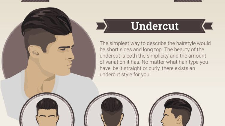 Pomade Hairstyles Adorable The Most Popular #men's #hairstyle In 2015 Men Fashion  Pinterest