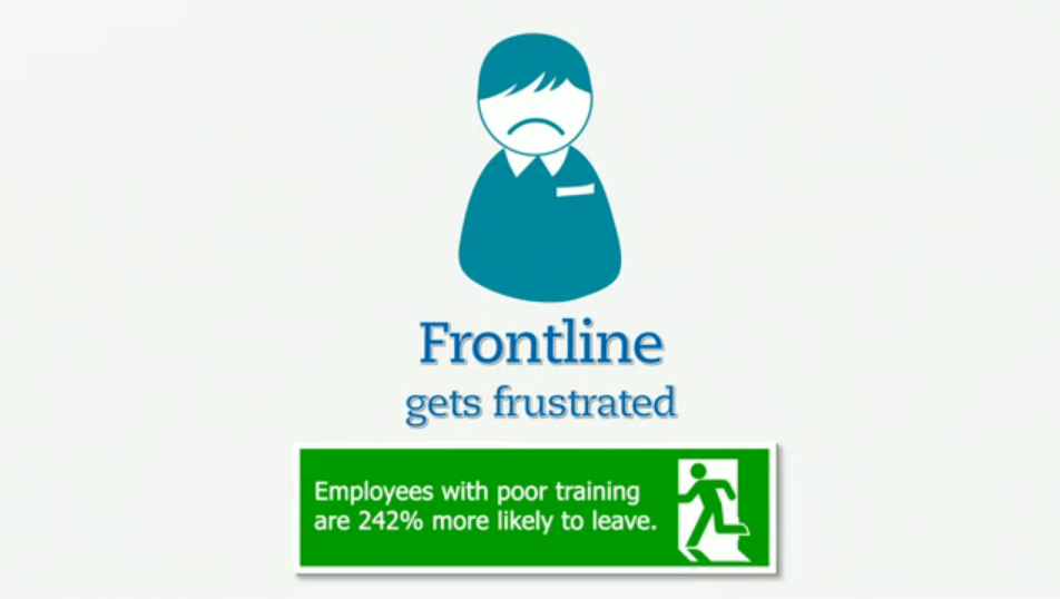 #LEARN Overview: Employee training that works for your workforce. Finally … a learning management system that's simple, collaborative and mobile. Build content, create and assign courses, and track progress all within one, supercharged employee training management system. LEARN does it all. #HR #train #hourly #customerservice #software #elearning #mobile #training