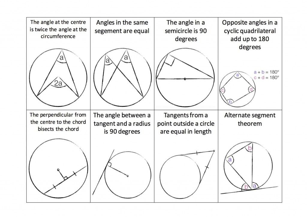 Free Download Circle Theorem Flashcards And Matching Pairs Game