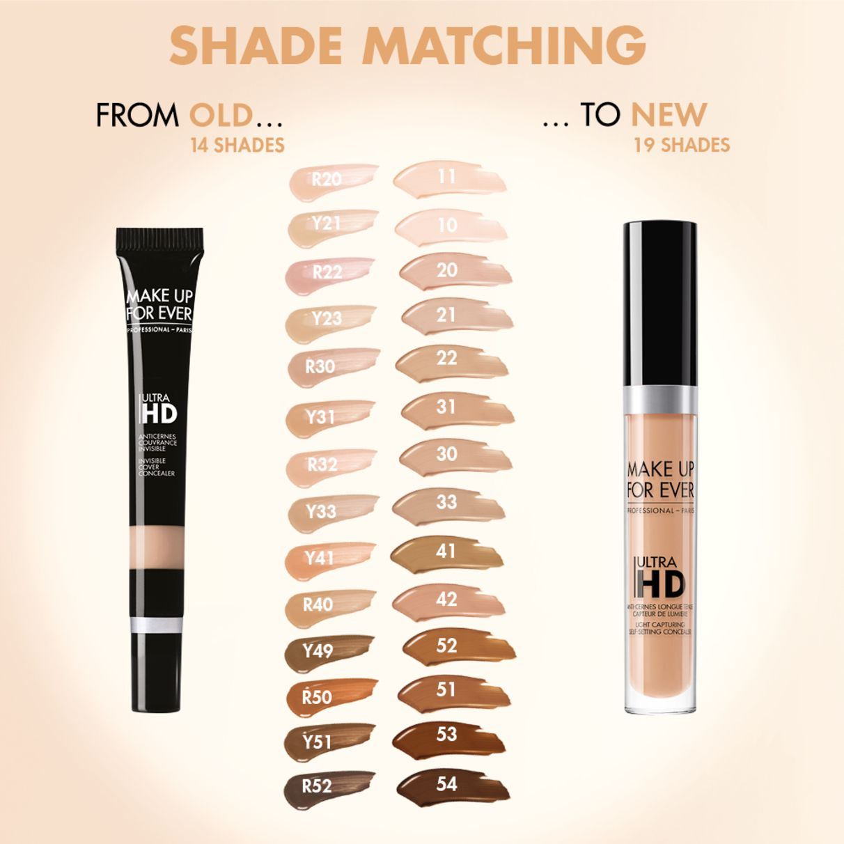 Image Result For Make Up For Ever Ultra Hd Concealer Concealer Makeup Forever Concealer Make Up For Ever