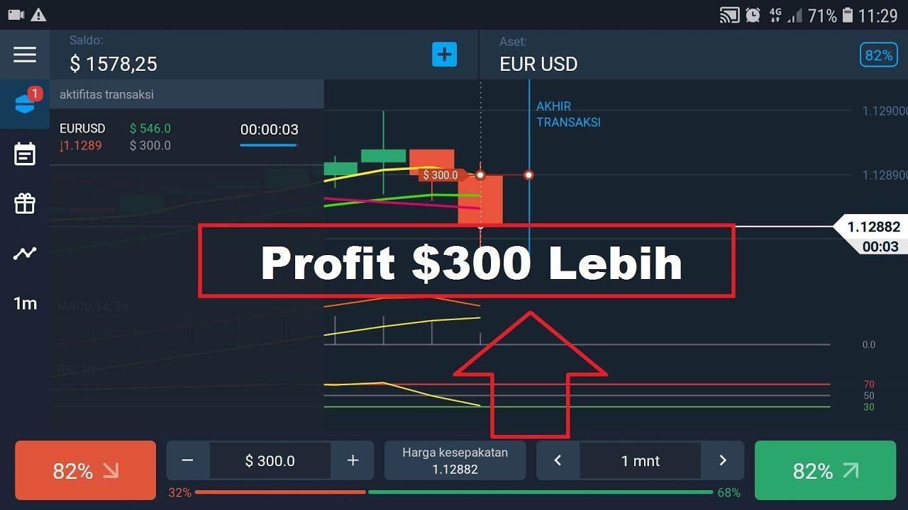 cara trading profit konsisten