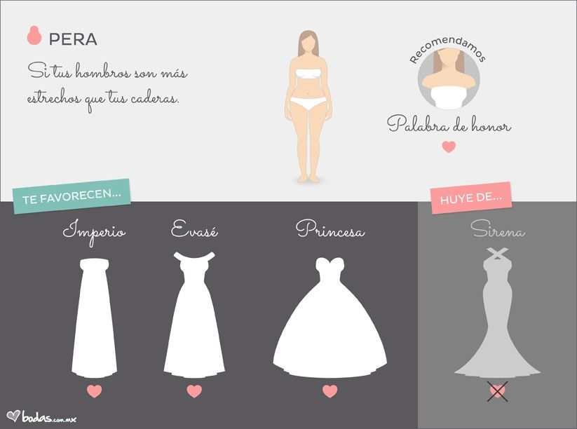 Vestido de novia ideal segun tu cuerpo