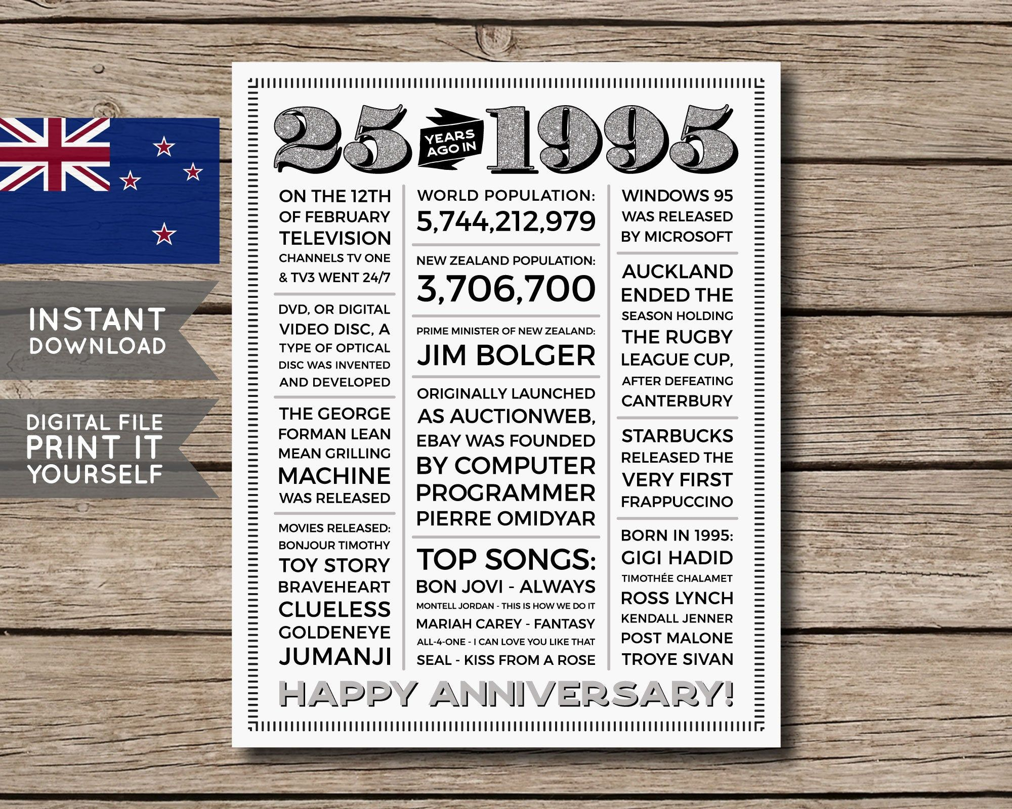 NZ 25th Anniversary Poster, 25th Anniversary Gift, 25th