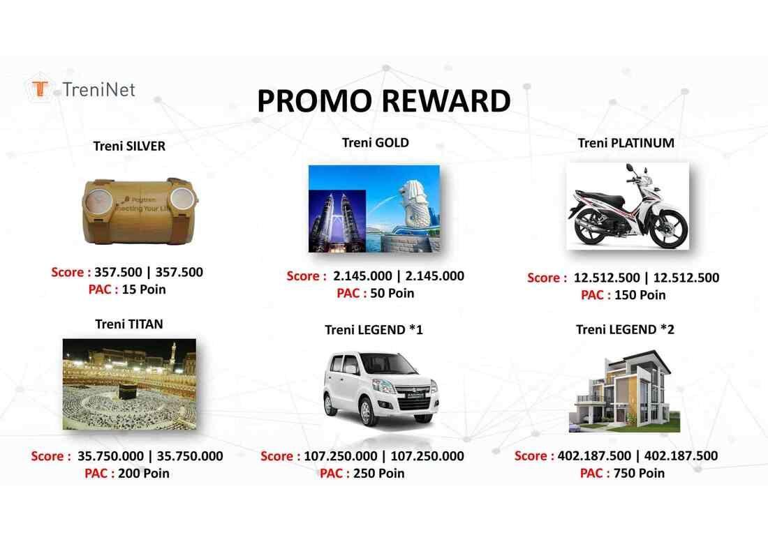 Marketing Plan Treninet Cara Daftar Paytren 5 17 Rencana Pemasaran The Plan Marketing