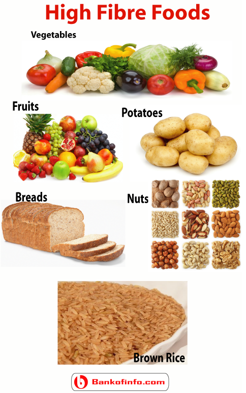 Provides Examples Of Food High In Protein