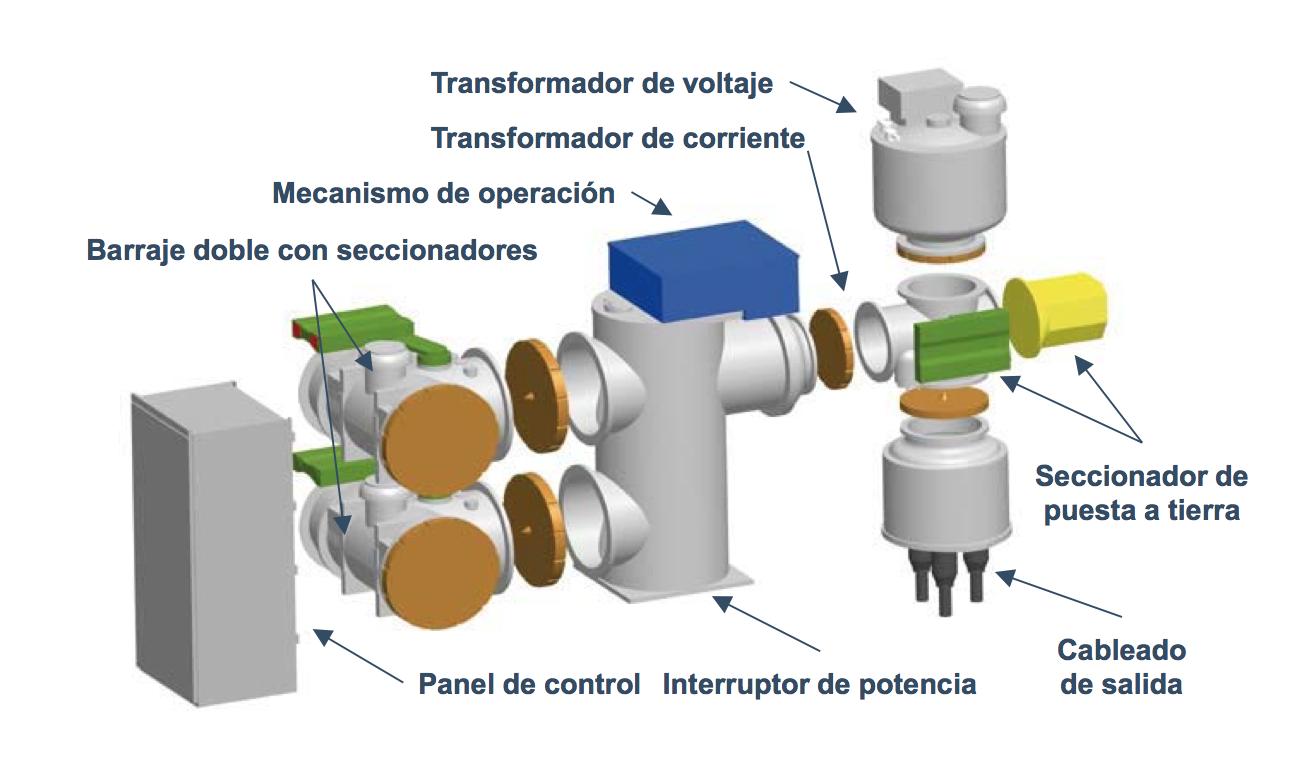 Subestacion Electrica Encapsulada Gis Venezuela Subestacion Electrica Energia Electrica Electrica