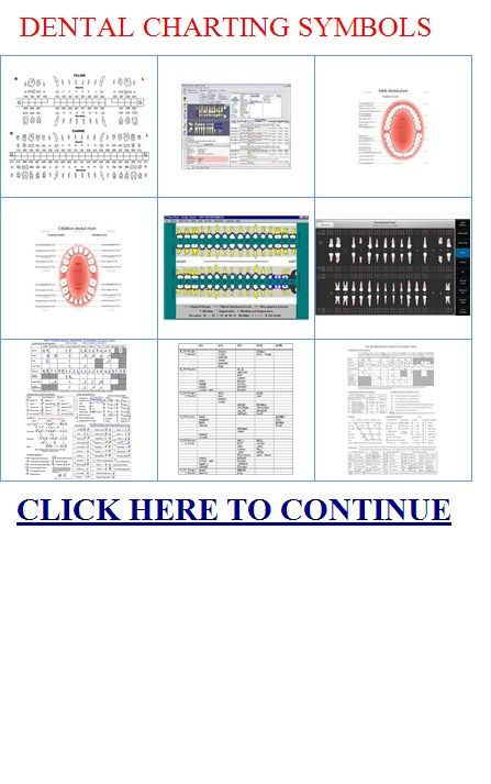Medical Charting Symbols Dental Charting Symbols Charting Made