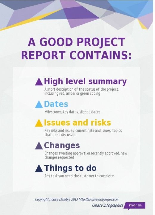 How To Write Excellent Project Reports Project Management